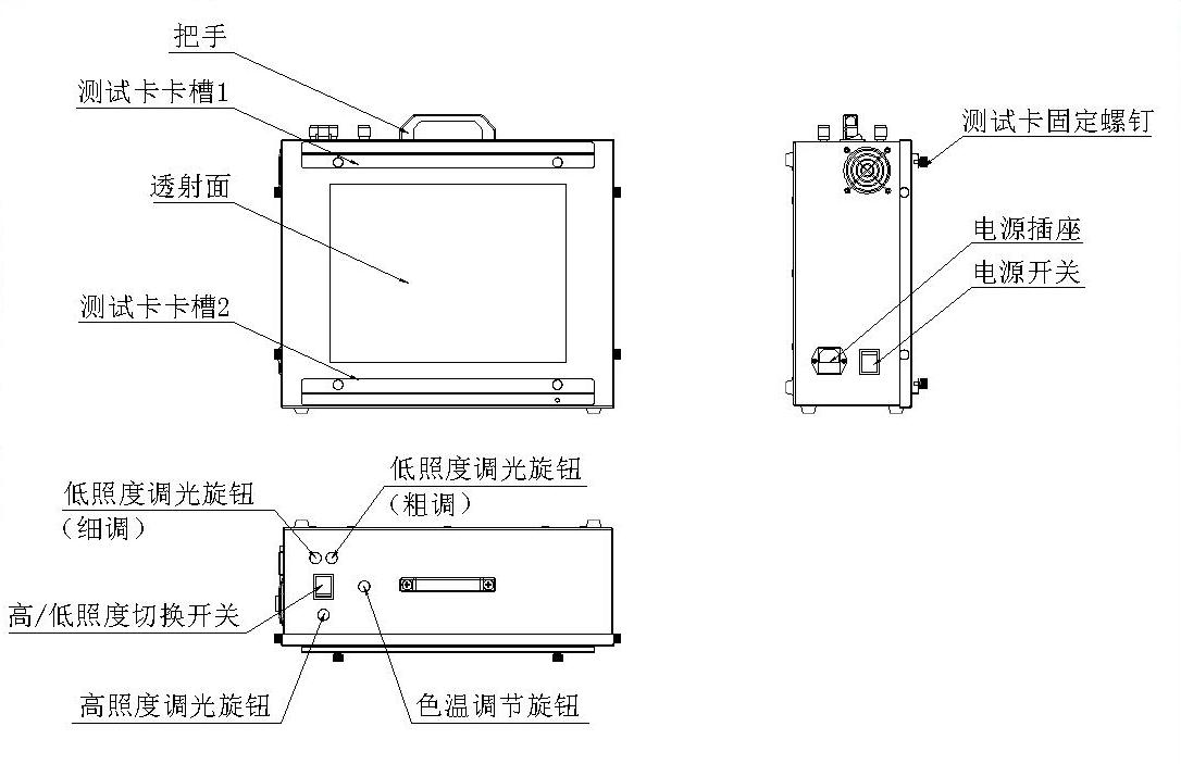 T259000高照度/可调色温透射式灯箱主要部件