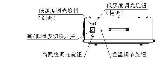 T259000高照度/可diao色温蚲an涫降葡涫褂檬緔i